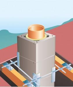Brata mocowanie dachowe komina MD 100 - akcesoria kominowe - stabilizuje komin przy przejściu przez dach