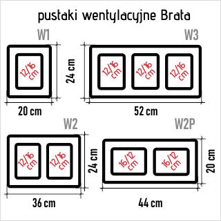 Wymiary pustaków wentylacyjnych Brata A