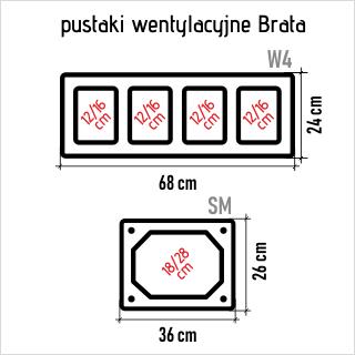 Wymiary pustaków wentylacyjnych Brata B