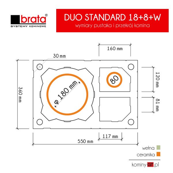 Brata Duo Standard 180 + 80 + wentylacja wymiary