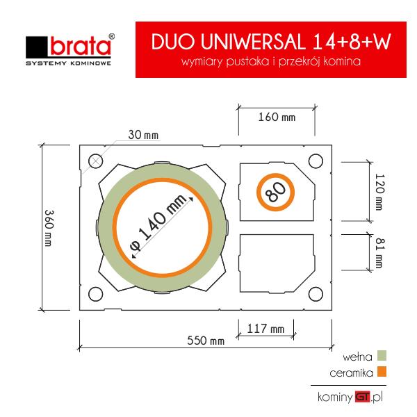 Brata Duo Uniwersal 140 + 80 z wentylacją wymiary