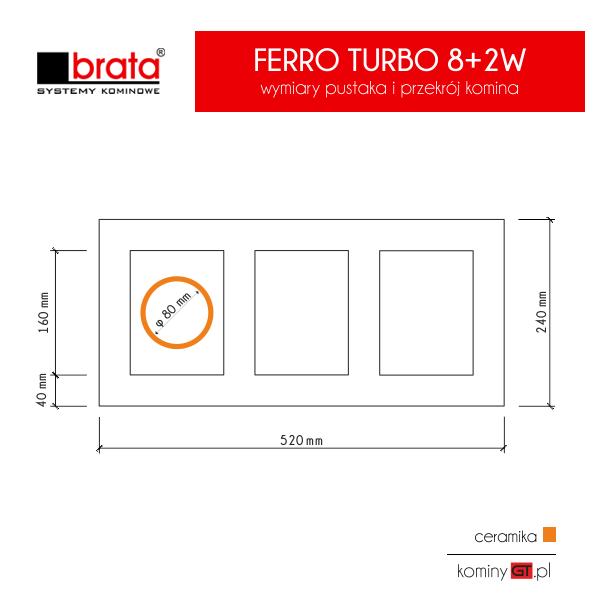 Brata Ferro Turbo 80 + podwójna wentylacja wymiary