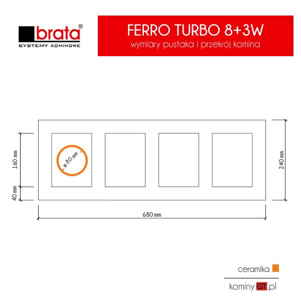 Brata Feroo Turbo 80 z potrójną wentylacją wymiary