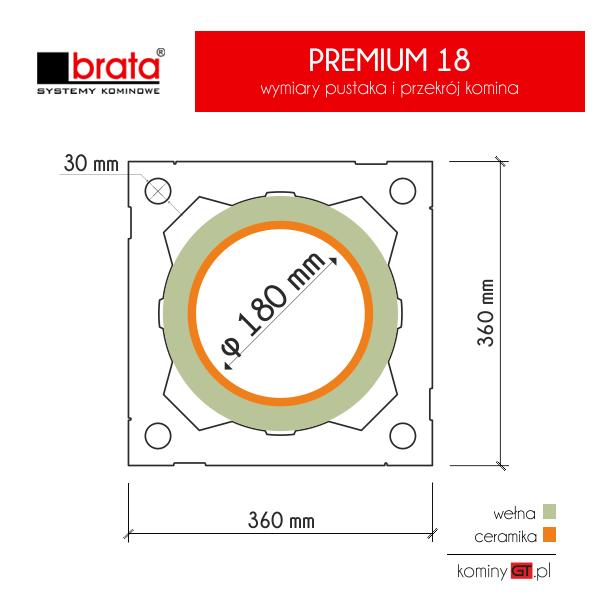Brata Premium 180 wymiary