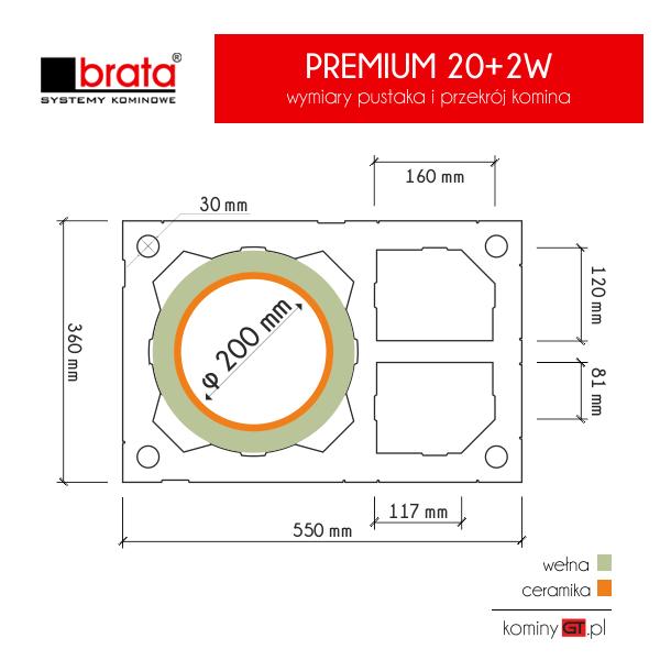 Brata Premium 200 z podwójną wentylacją wymiary
