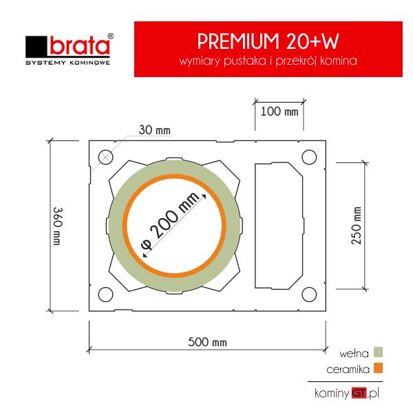 Brata Premium 200 z wentylacją wymiary