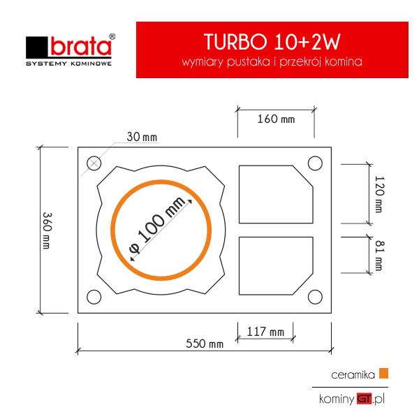 Brata Turbo 100 z podwójną wentylacją wymiary