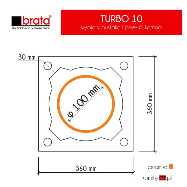 Brata Turbo 100 wymiary