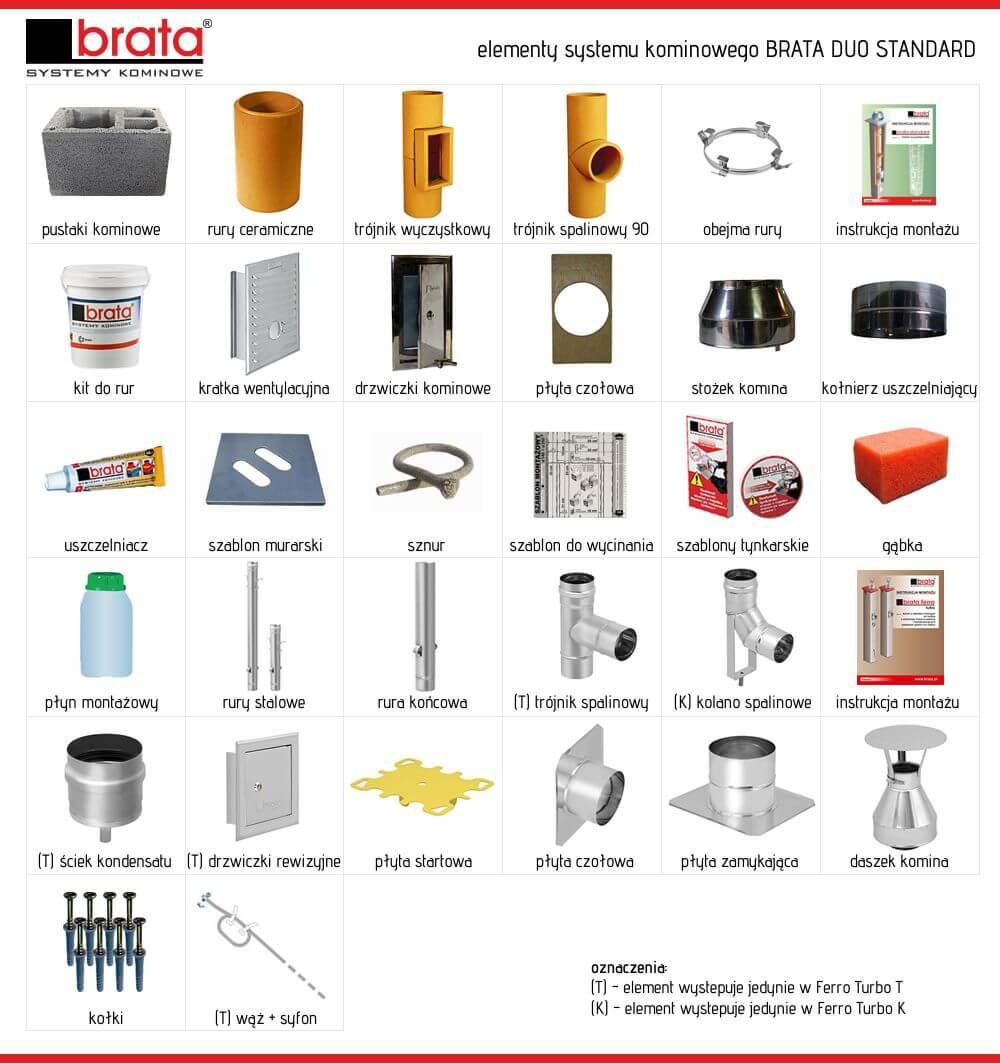 elementy komina ceramiczno-stalowego Brata Duo Standard 180