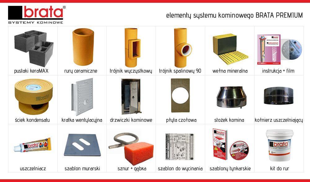 Elementy komina Brata Premium