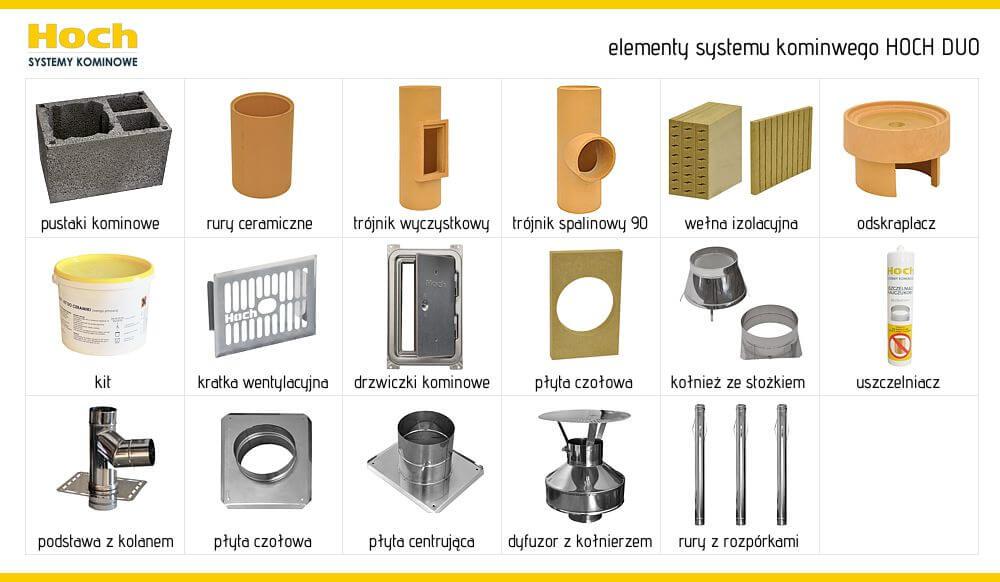 Elementy systemu kominowego Hoch Duo