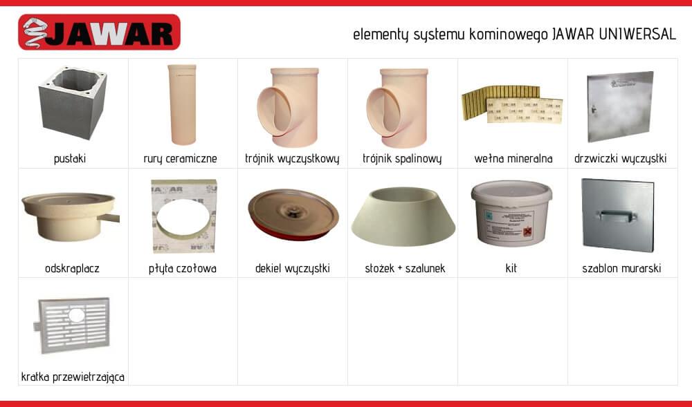 Jawar Uniwersal Plus komin ceramiczny