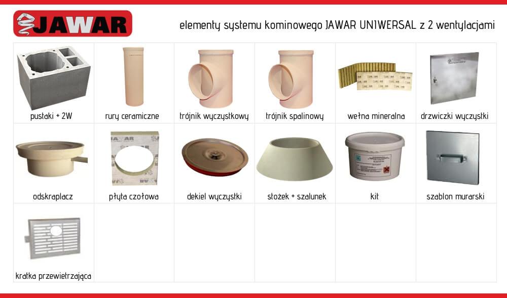Elementy systemu kominowego Jawar Uniwersal Plus z podwójna wentylacją