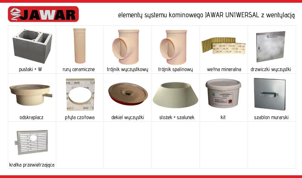 Jawar Uniwersal Plus z 1 wentylacją