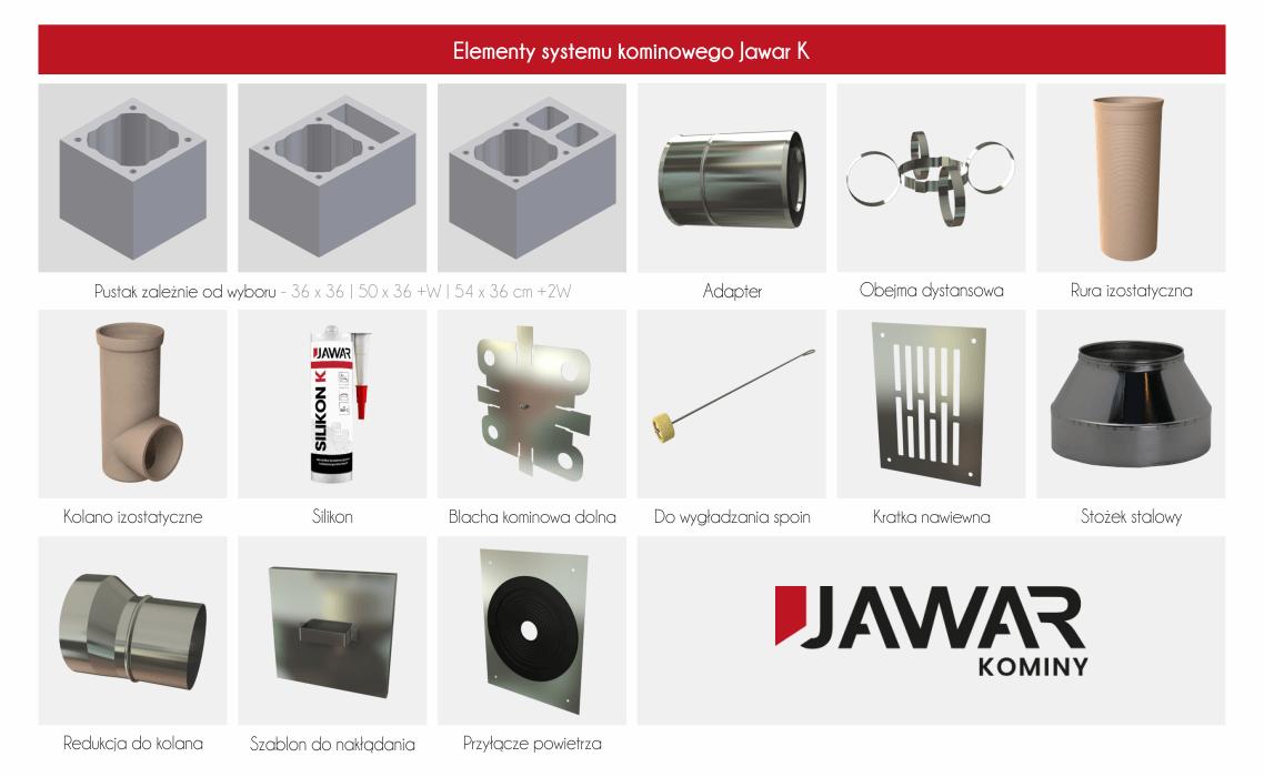 Jawar K 120 - elementy systemu kominowego