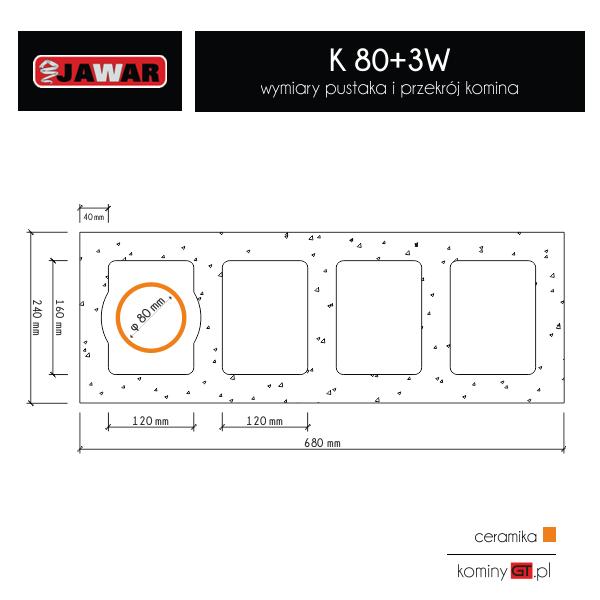 Jawar K 80 mm 3x wentylacja wymiary i przekrój