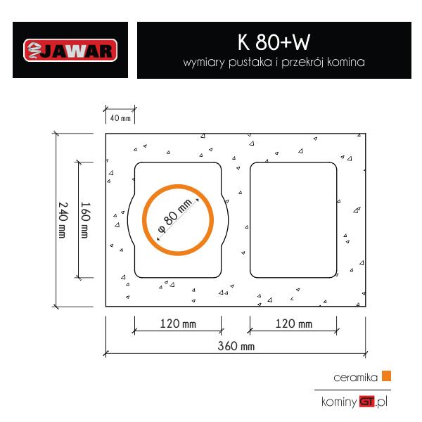Jawar K 80 mm z wentylacją wymiary i przekrój