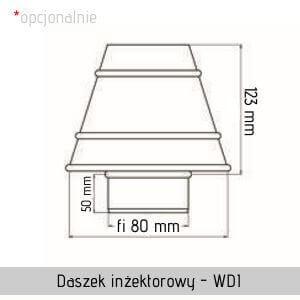 Kwasoodorny daszek inżektorowy Jawar WDI fi 80