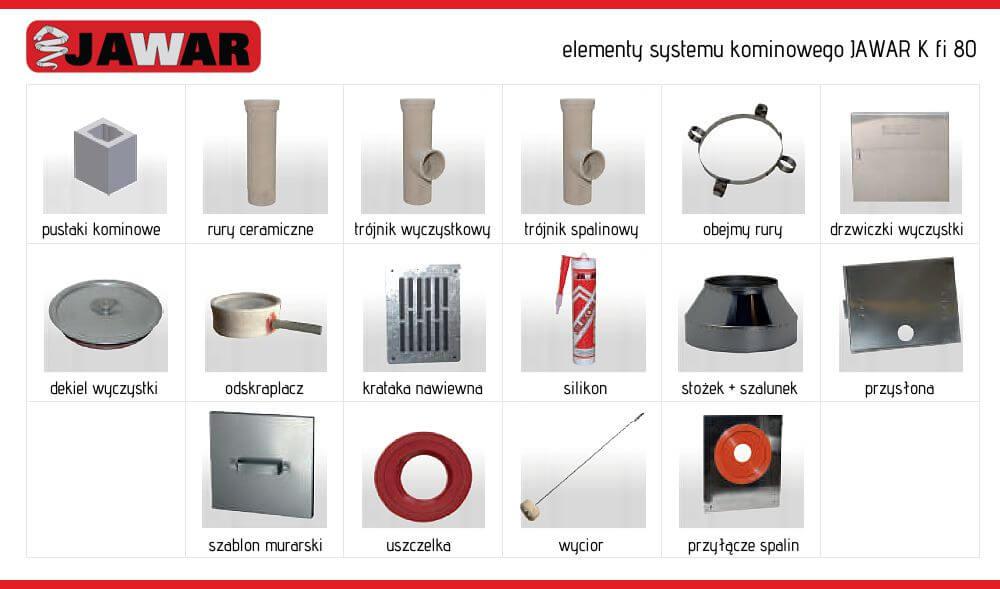 Jawar K 80 - elementy systemu kominowego