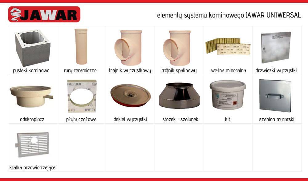 Jawar Uniwersal Plus uniwersalny komin ceramiczny