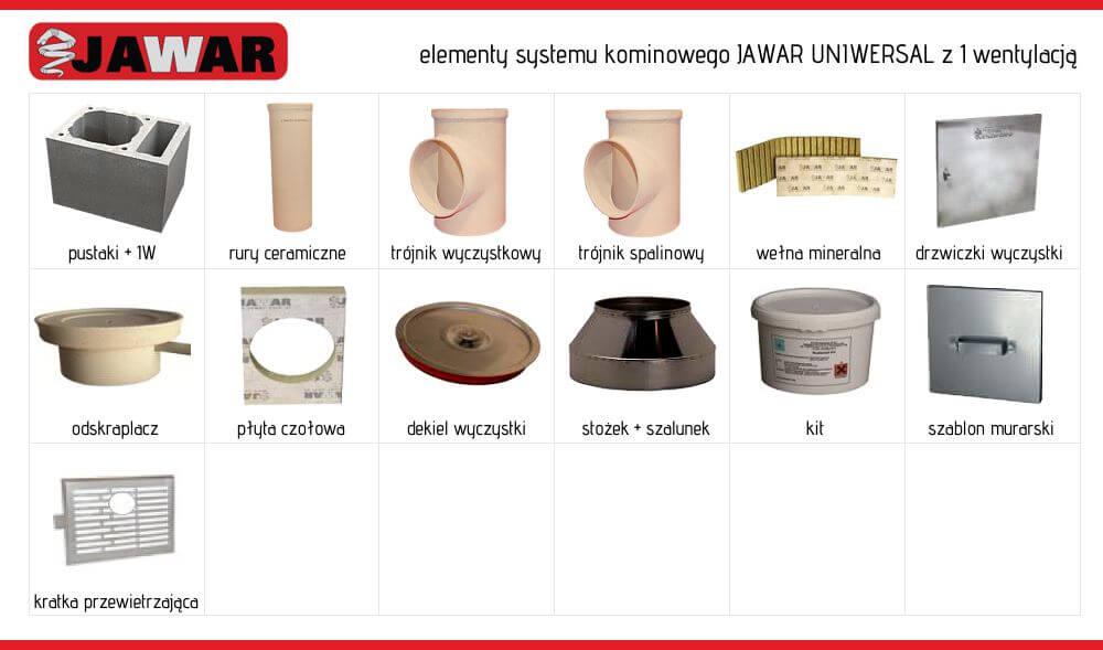 Komin ceramiczny Jawara Uniwersalny fi 180 + Wentylacja