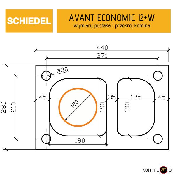 Wymiar Schiedel Avant Economic 12+W