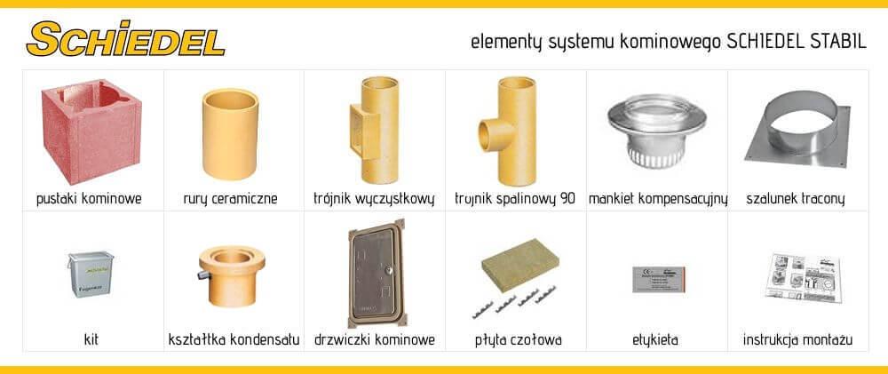 Komin Schiedel Stabil - elementy komina