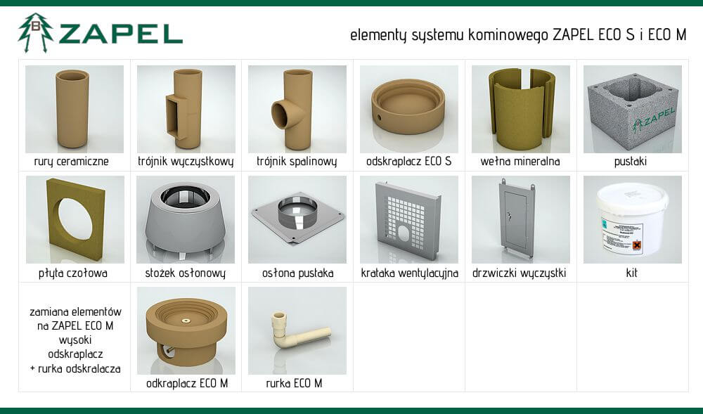 Elementy systemu kominowego Zapel ECO S i Zapel ECO M